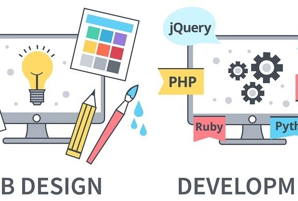 Web Design And Its Development
