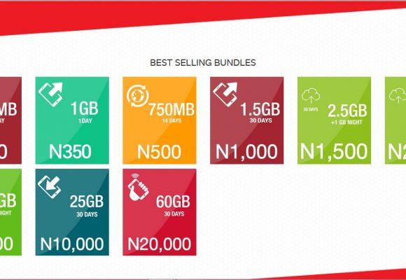 Airtel Data Subscriptions
